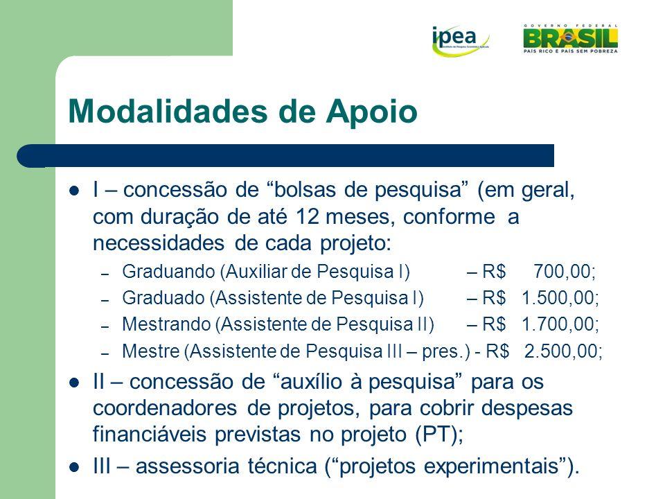Modalidades de Apoio I – concessão de bolsas de pesquisa (em geral, com duração de até 12 meses, conforme a necessidades de cada projeto: