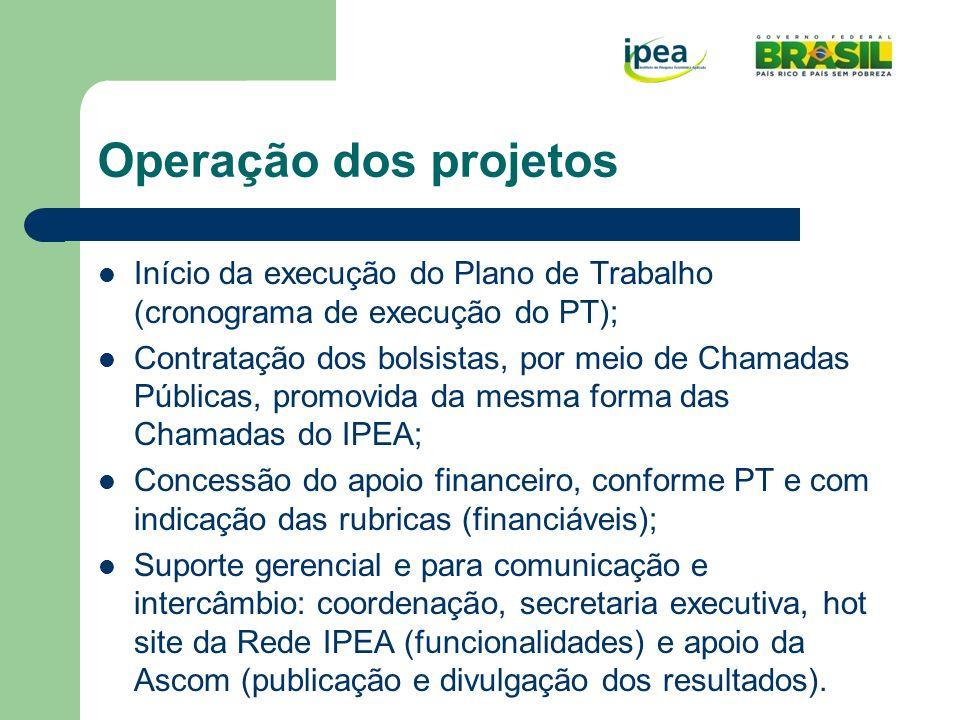 Operação dos projetos Início da execução do Plano de Trabalho (cronograma de execução do PT);
