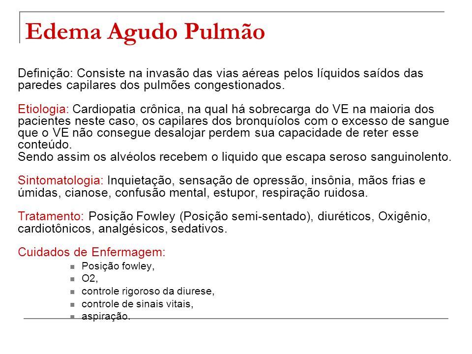 Edema Agudo Pulmão