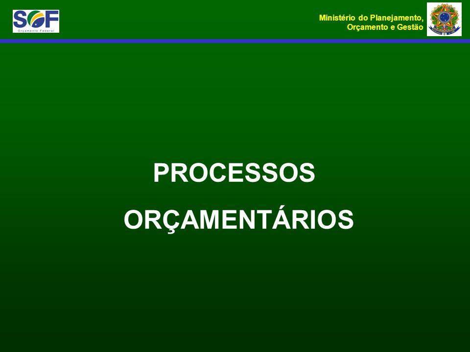 PROCESSOS ORÇAMENTÁRIOS