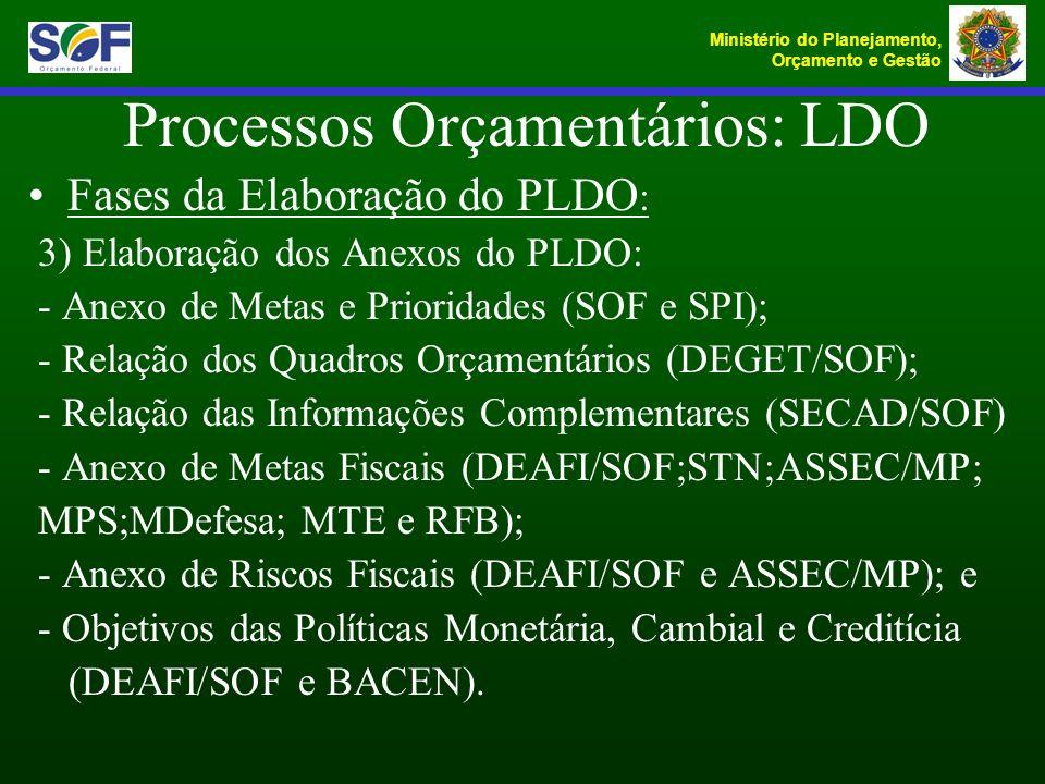 Processos Orçamentários: LDO