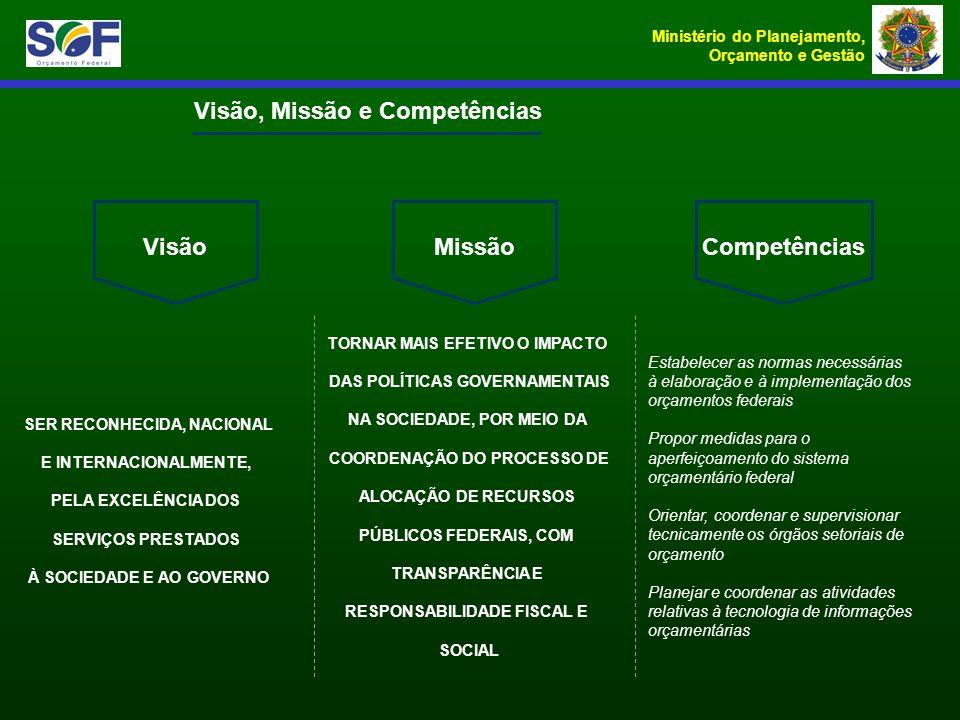 Competências Visão Missão