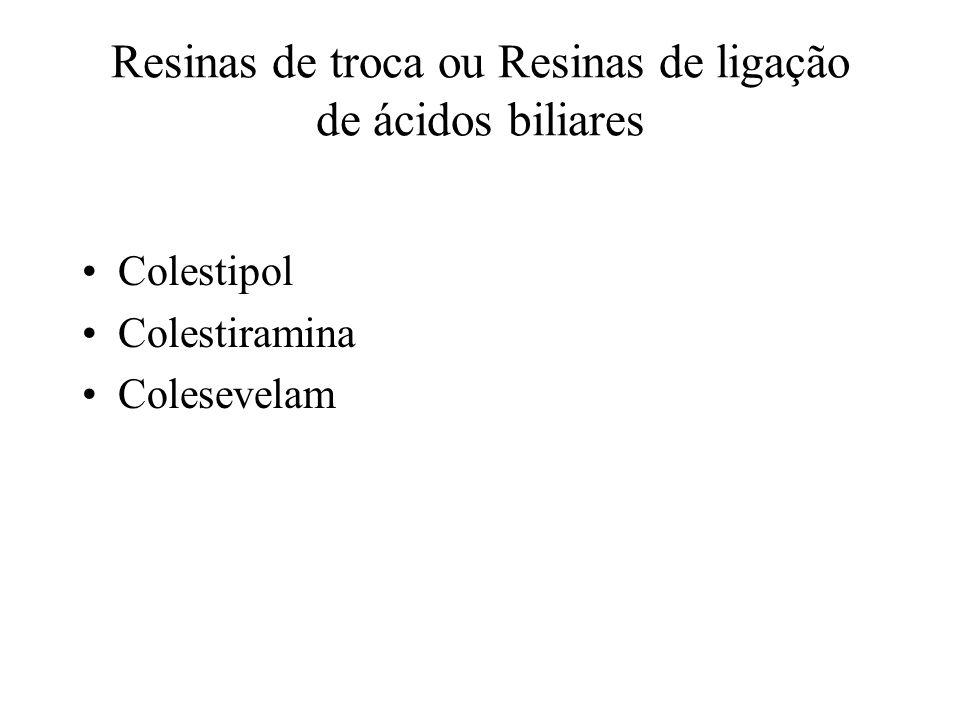 Resinas de troca ou Resinas de ligação de ácidos biliares
