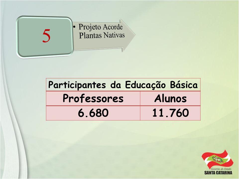 Participantes da Educação Básica