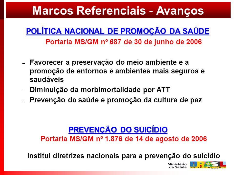 Marcos Referenciais - Avanços
