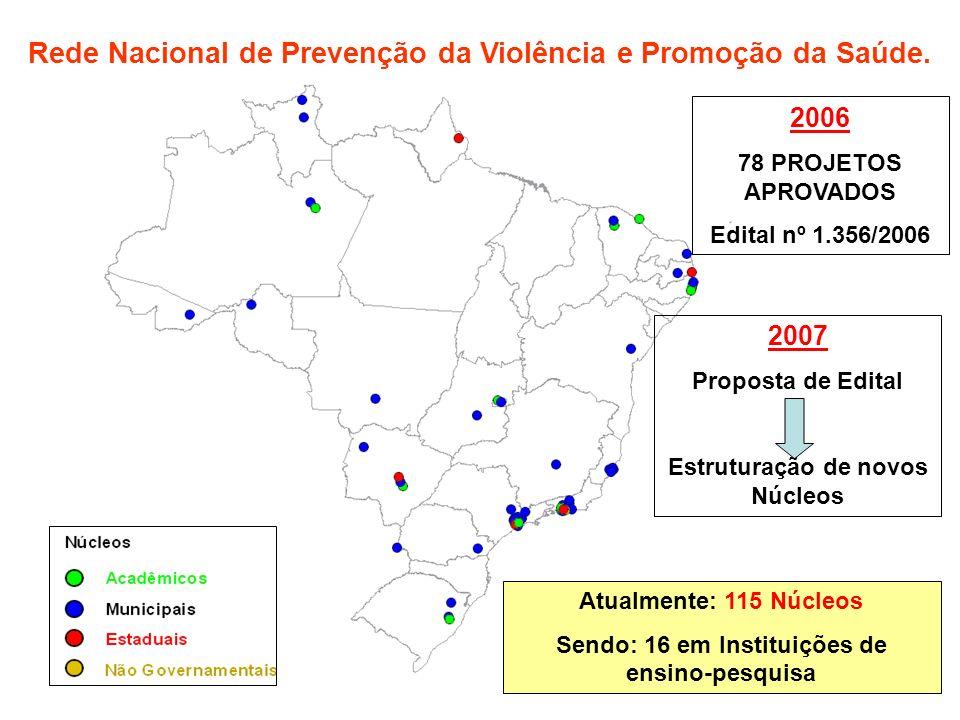 Rede Nacional de Prevenção da Violência e Promoção da Saúde.
