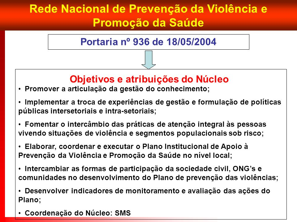 Rede Nacional de Prevenção da Violência e Promoção da Saúde