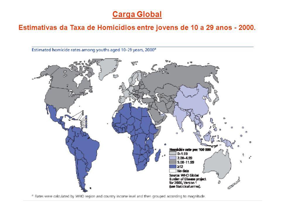 Estimativas da Taxa de Homicídios entre jovens de 10 a 29 anos - 2000.