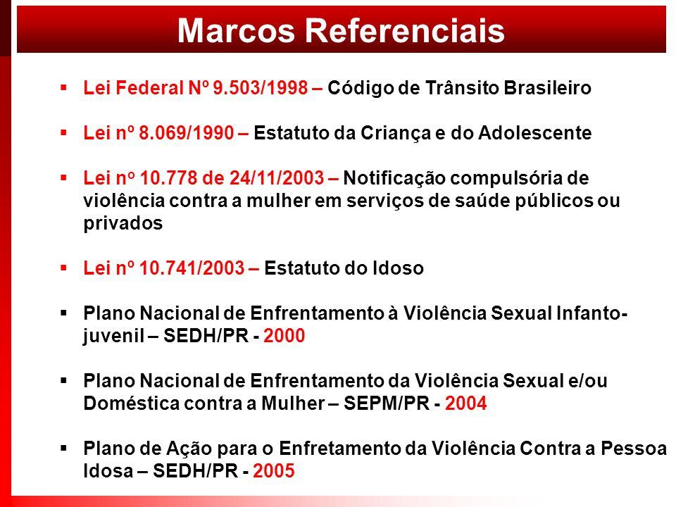 Marcos Referenciais Lei Federal Nº 9.503/1998 – Código de Trânsito Brasileiro. Lei nº 8.069/1990 – Estatuto da Criança e do Adolescente.