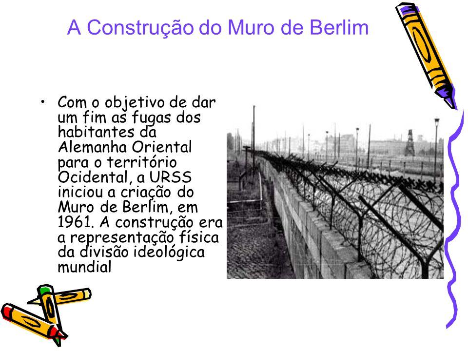A Construção do Muro de Berlim