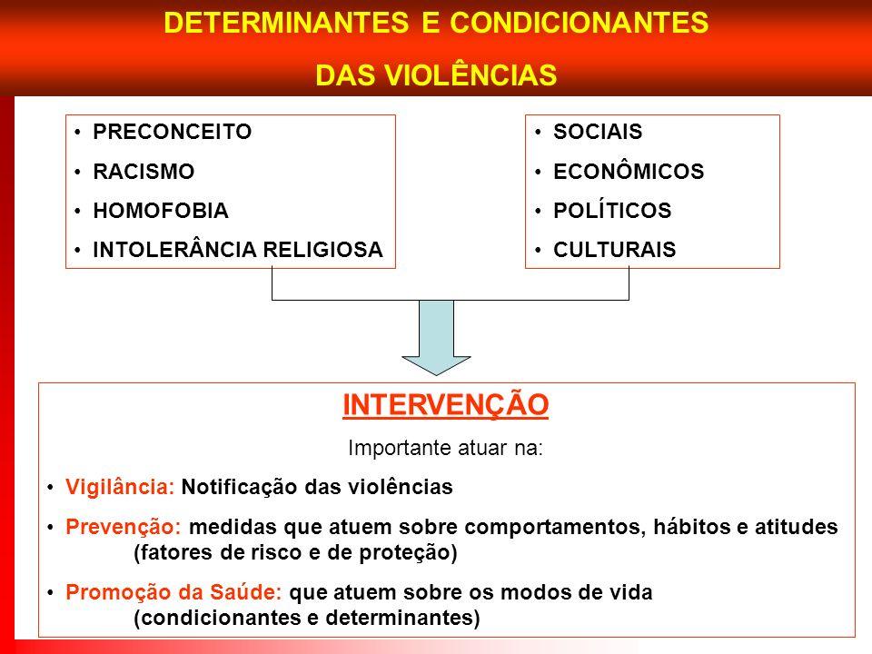 DETERMINANTES E CONDICIONANTES