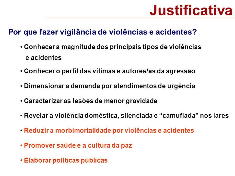 Justificativa Por que fazer vigilância de violências e acidentes