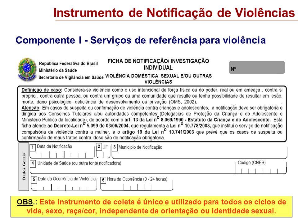 Instrumento de Notificação de Violências