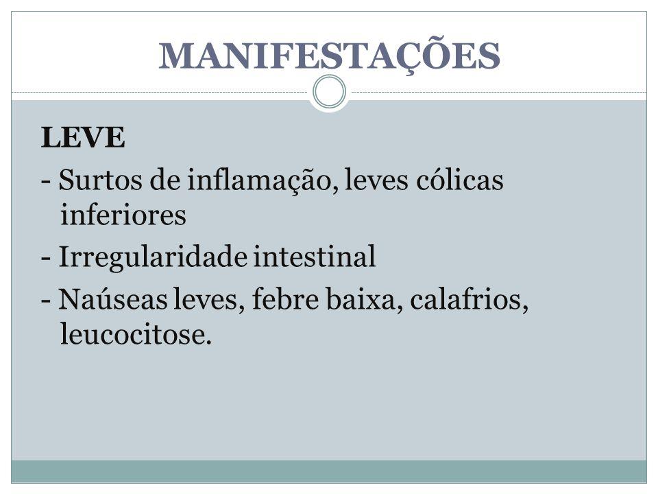 MANIFESTAÇÕES LEVE - Surtos de inflamação, leves cólicas inferiores