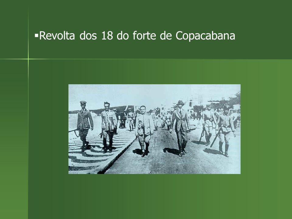 Revolta dos 18 do forte de Copacabana
