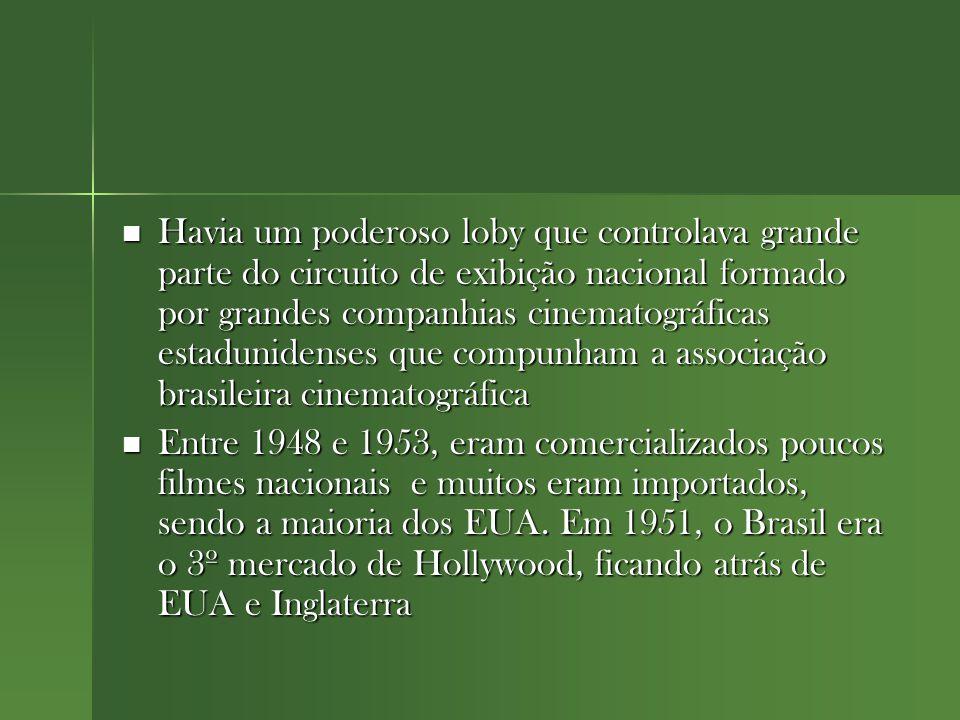 Havia um poderoso loby que controlava grande parte do circuito de exibição nacional formado por grandes companhias cinematográficas estadunidenses que compunham a associação brasileira cinematográfica
