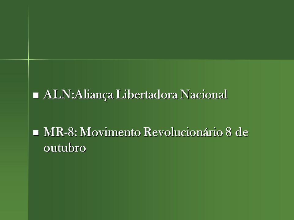 ALN:Aliança Libertadora Nacional