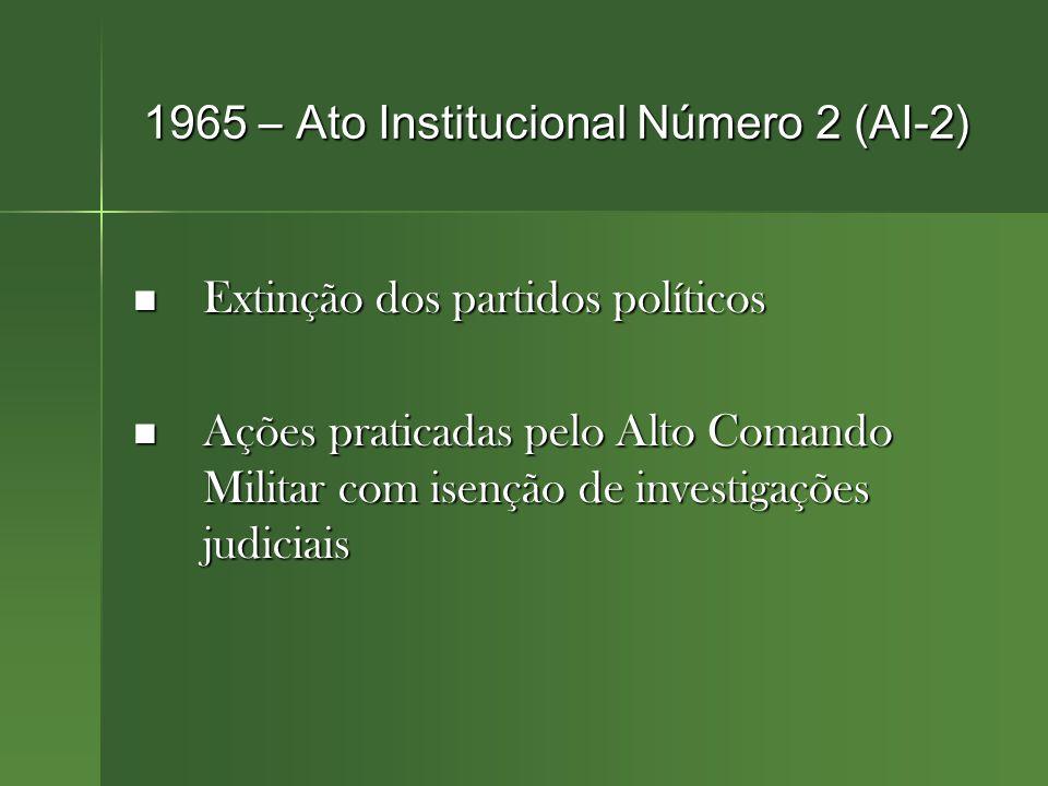 1965 – Ato Institucional Número 2 (AI-2)