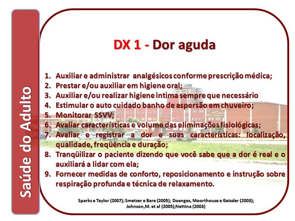 Saúde do Adulto DX 1 - Dor aguda