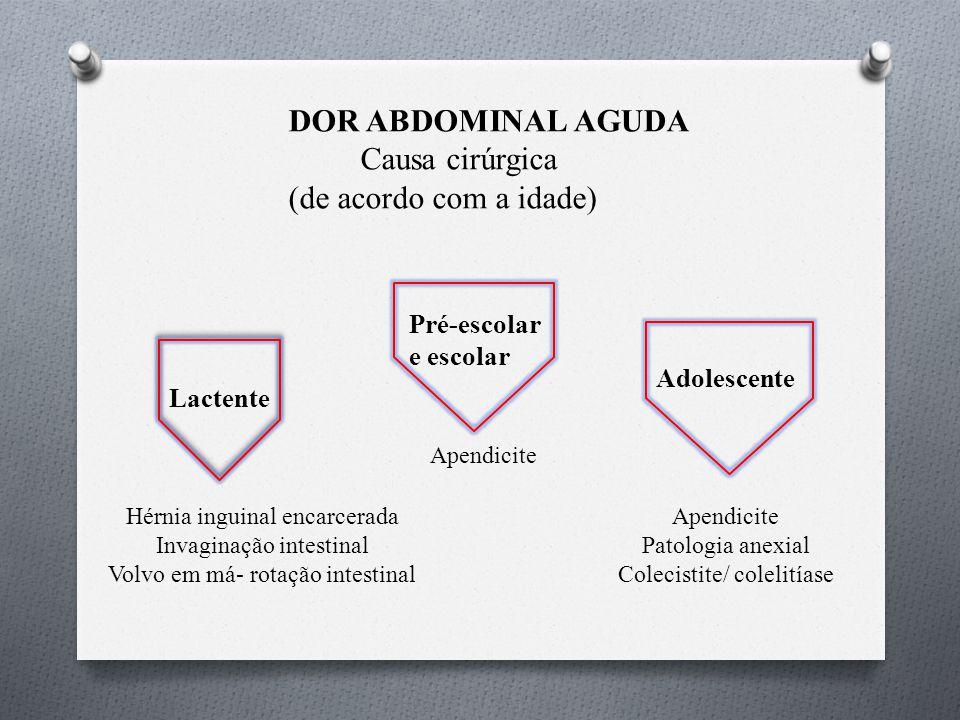 DOR ABDOMINAL AGUDA Causa cirúrgica (de acordo com a idade)