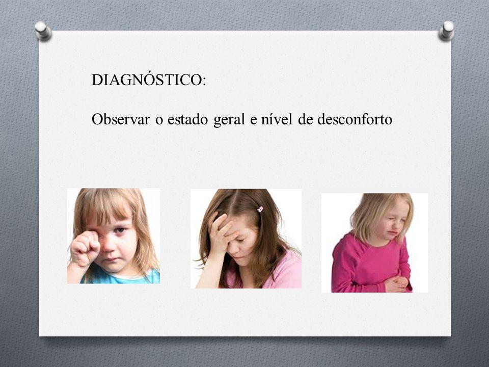DIAGNÓSTICO: Observar o estado geral e nível de desconforto