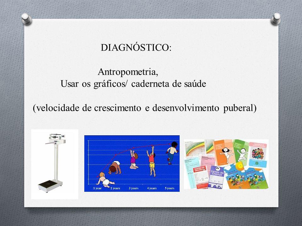 DIAGNÓSTICO: Antropometria, Usar os gráficos/ caderneta de saúde.