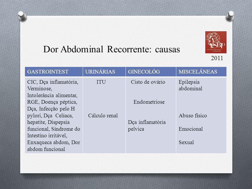 Dor Abdominal Recorrente: causas