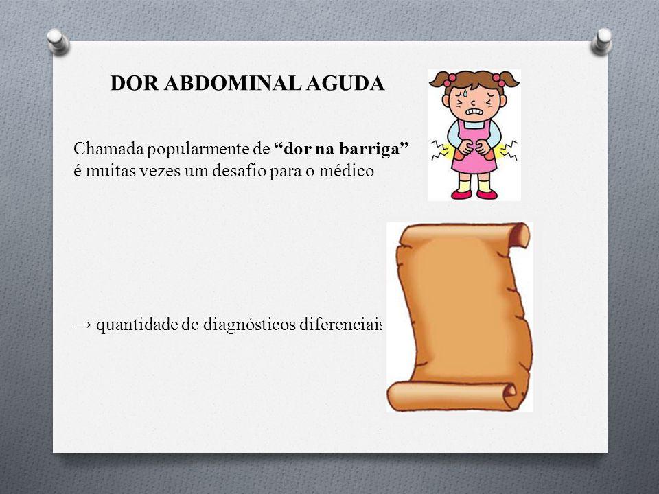 DOR ABDOMINAL AGUDA Chamada popularmente de dor na barriga é muitas vezes um desafio para o médico.