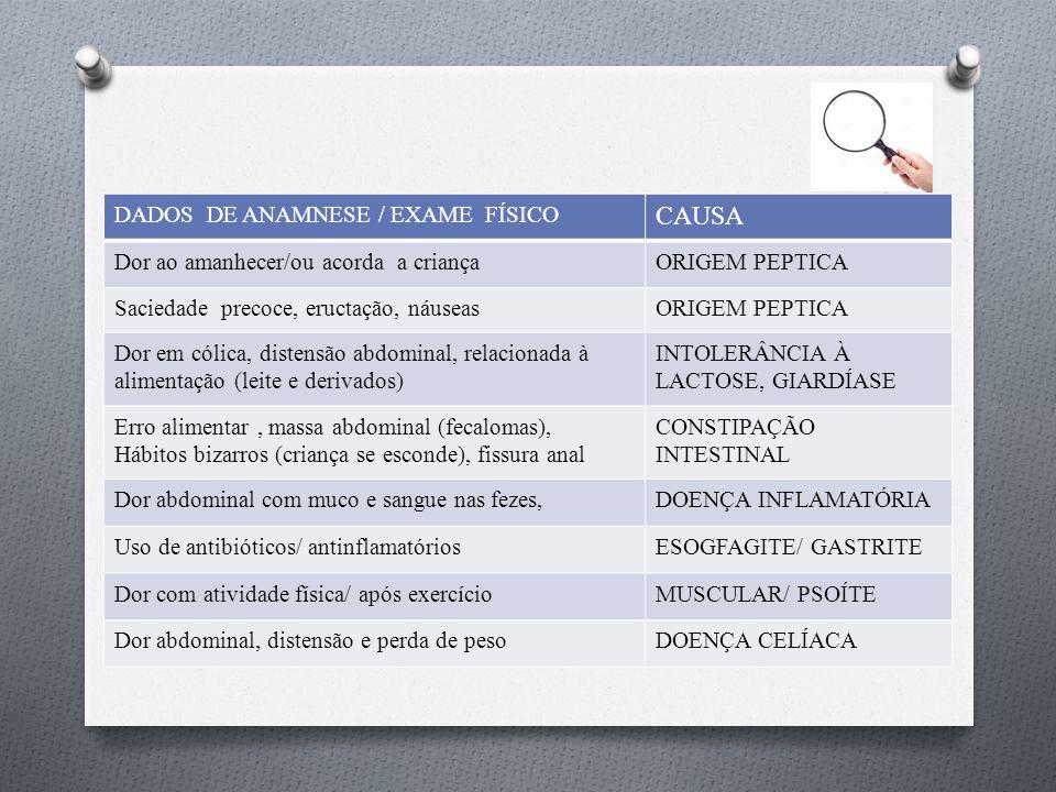 CAUSA DADOS DE ANAMNESE / EXAME FÍSICO
