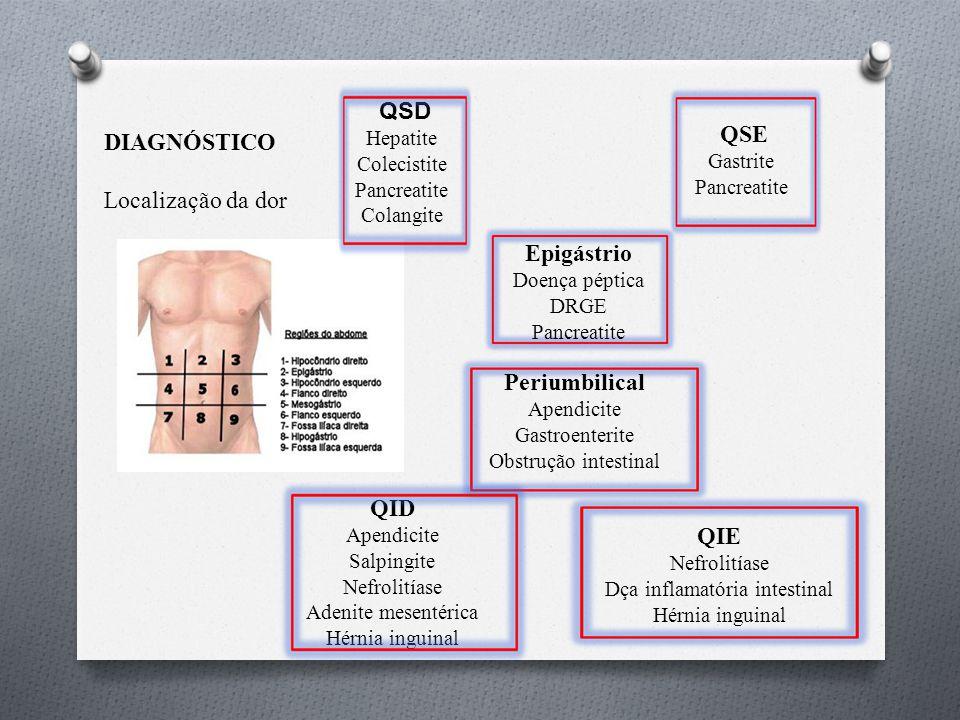 Dça inflamatória intestinal