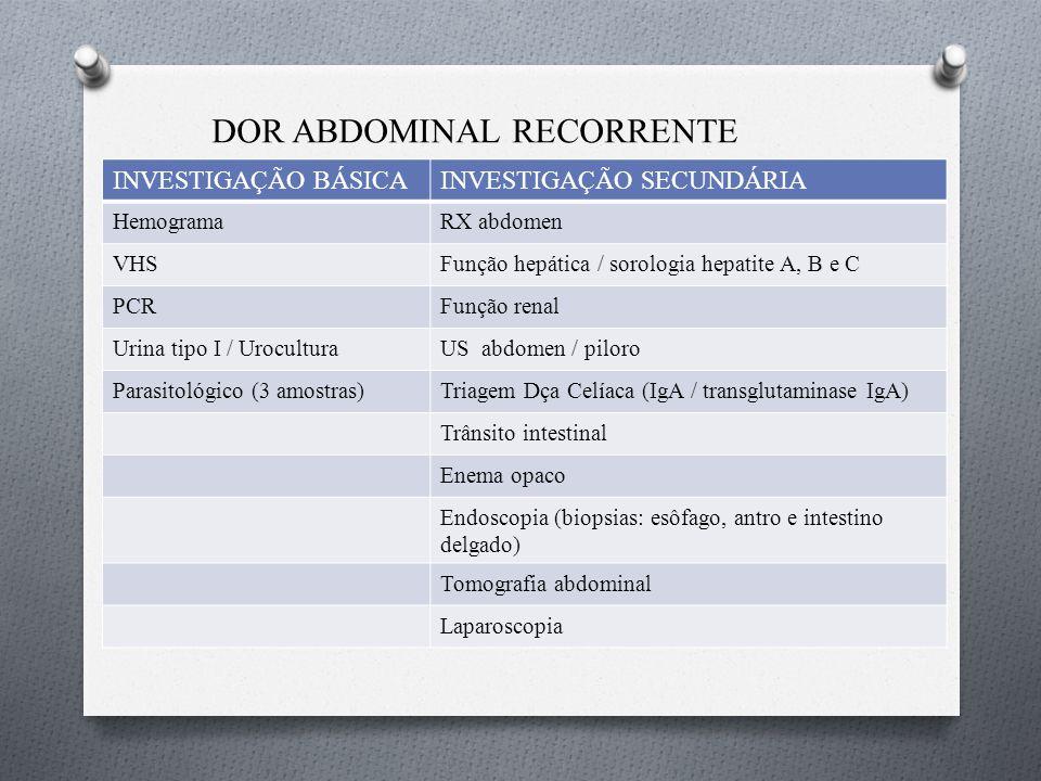 DOR ABDOMINAL RECORRENTE Exames Auxiliares p/ Diagnóstico