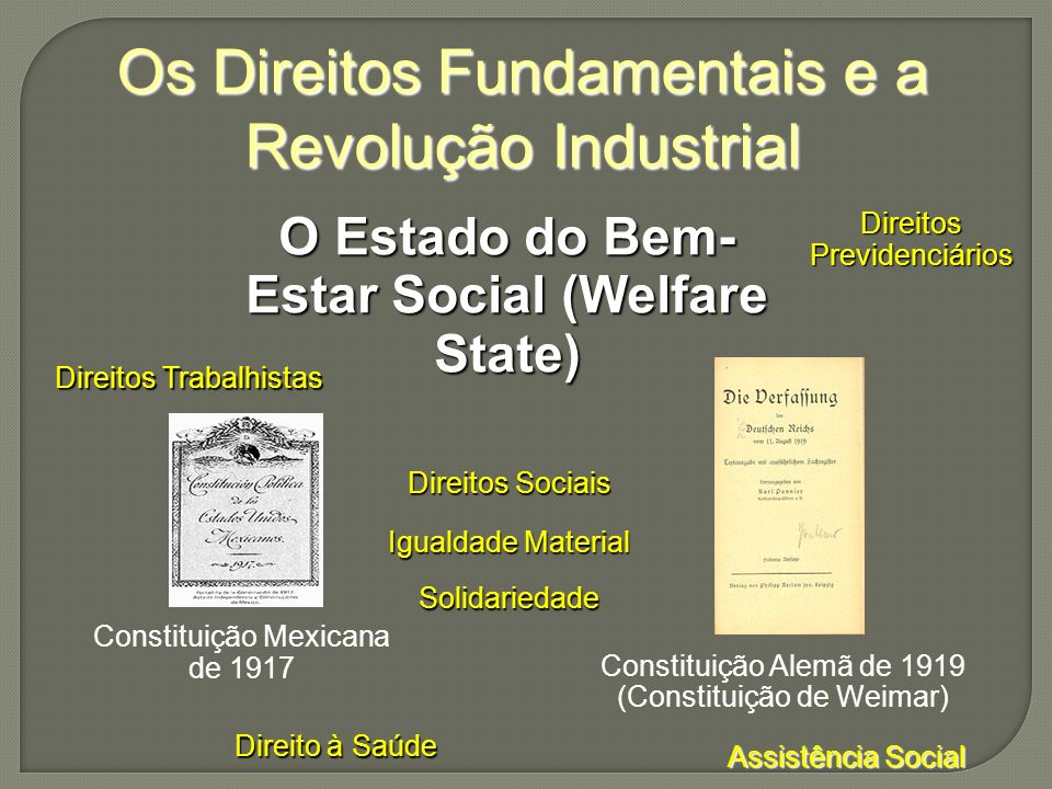 O Estado do Bem- Estar Social (Welfare State)