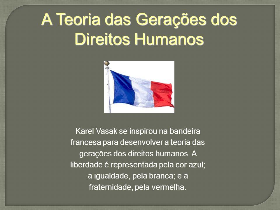 A Teoria das Gerações dos Direitos Humanos