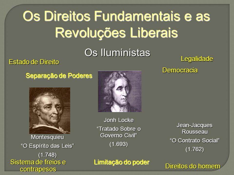 Os Direitos Fundamentais e as Revoluções Liberais