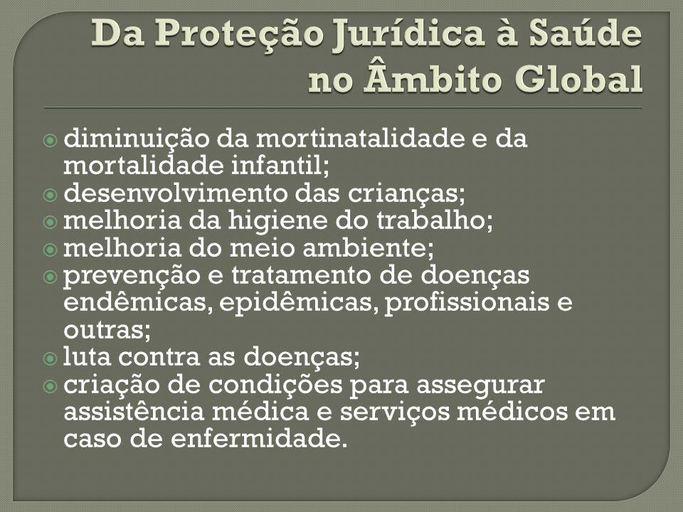 Da Proteção Jurídica à Saúde no Âmbito Global