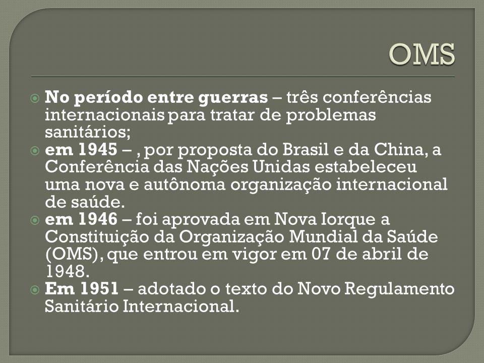 OMS No período entre guerras – três conferências internacionais para tratar de problemas sanitários;