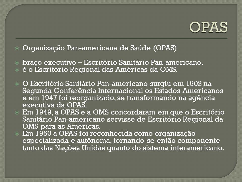 OPAS Organização Pan-americana de Saúde (OPAS)