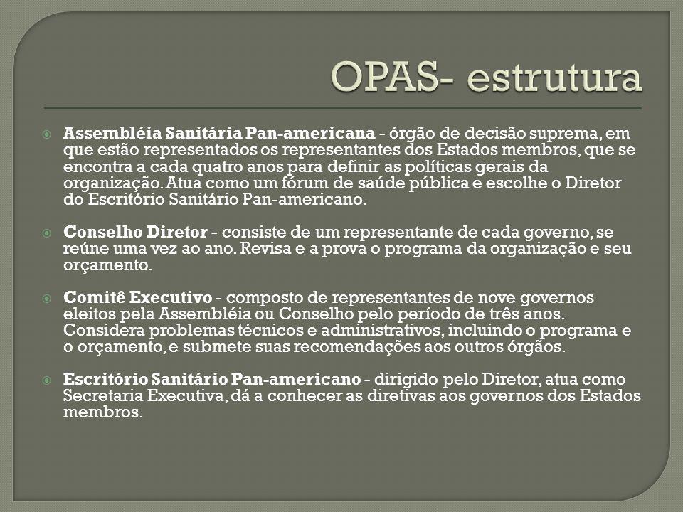 OPAS- estrutura
