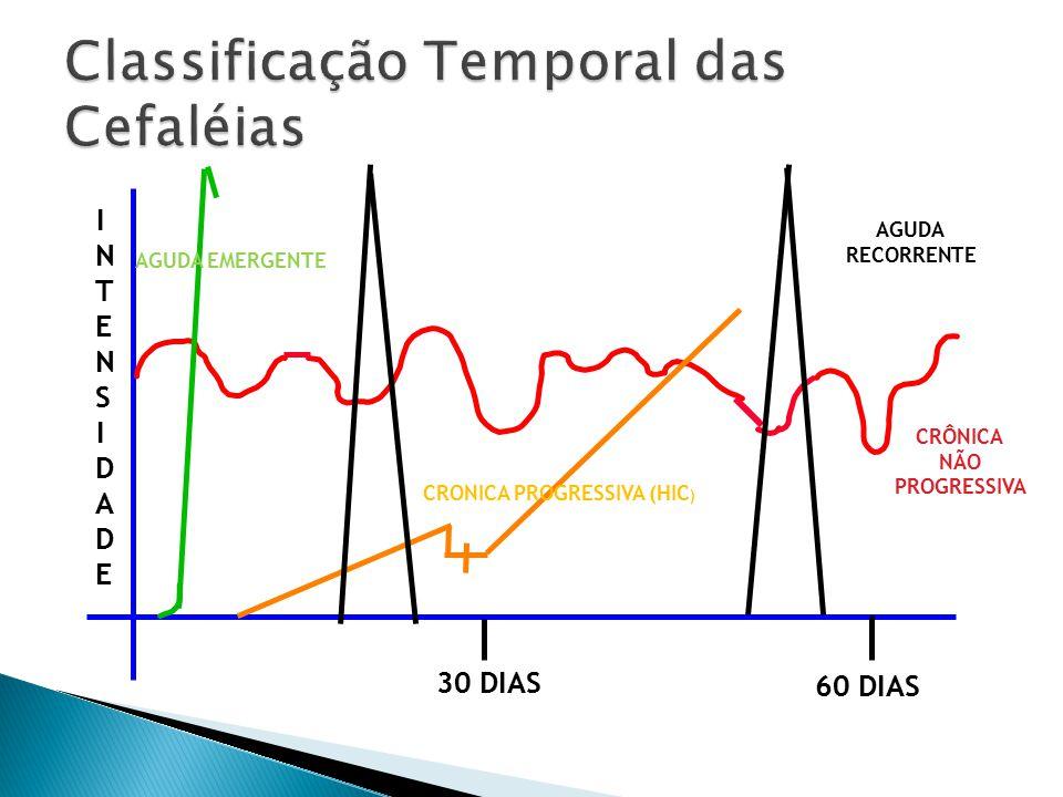 Classificação Temporal das Cefaléias