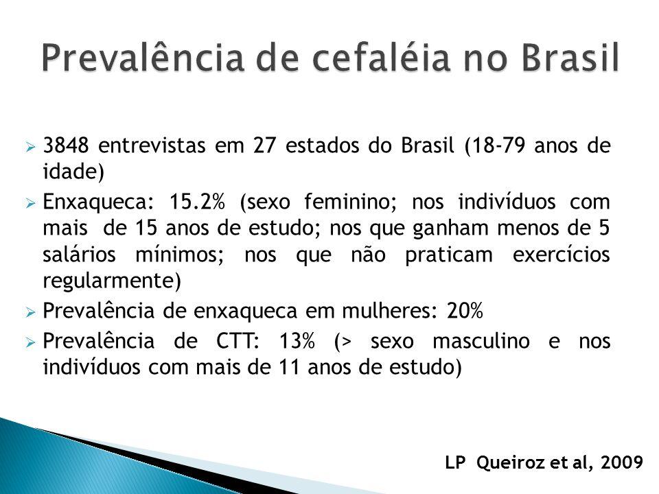 Prevalência de cefaléia no Brasil