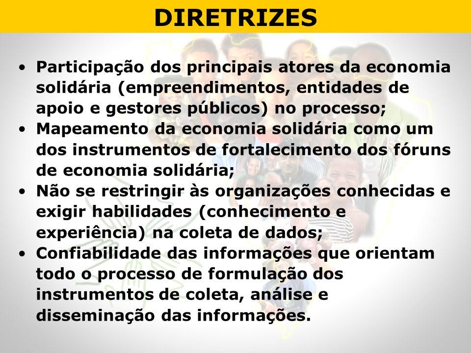 DIRETRIZESParticipação dos principais atores da economia solidária (empreendimentos, entidades de apoio e gestores públicos) no processo;