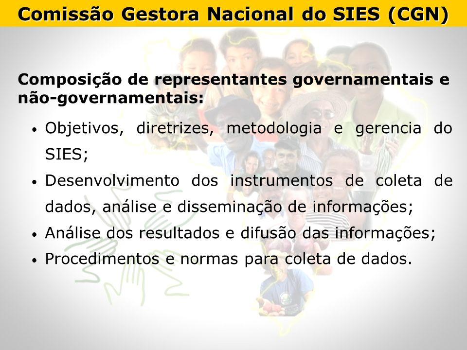 Comissão Gestora Nacional do SIES (CGN)