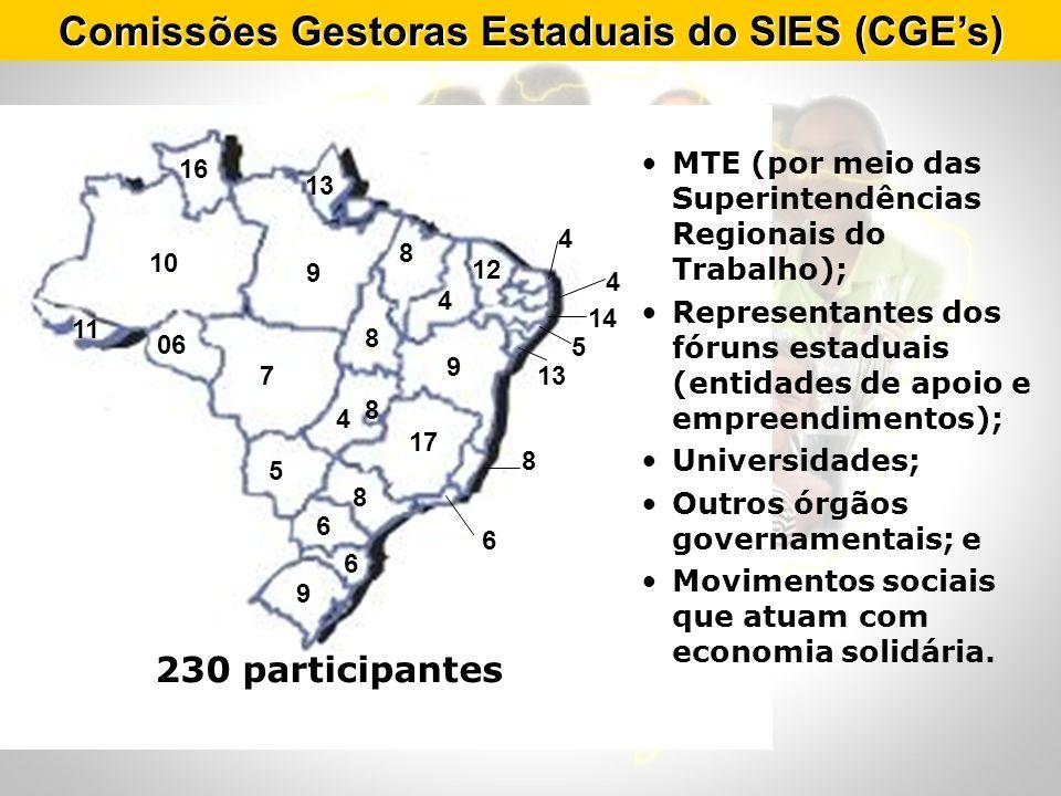 Comissões Gestoras Estaduais do SIES (CGE's)