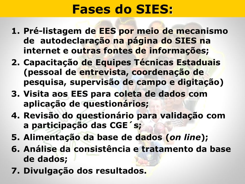 Fases do SIES:Pré-listagem de EES por meio de mecanismo de autodeclaração na página do SIES na internet e outras fontes de informações;