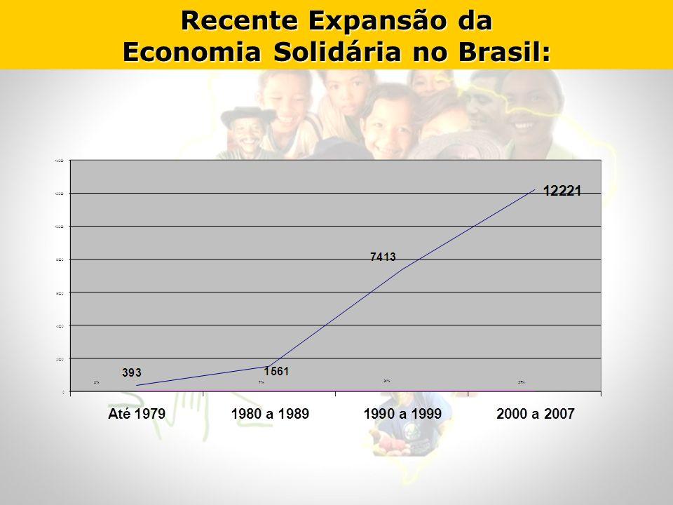 Economia Solidária no Brasil: