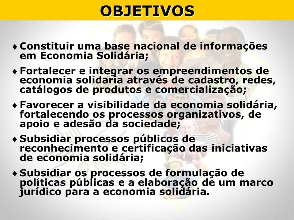OBJETIVOS Constituir uma base nacional de informações em Economia Solidária;