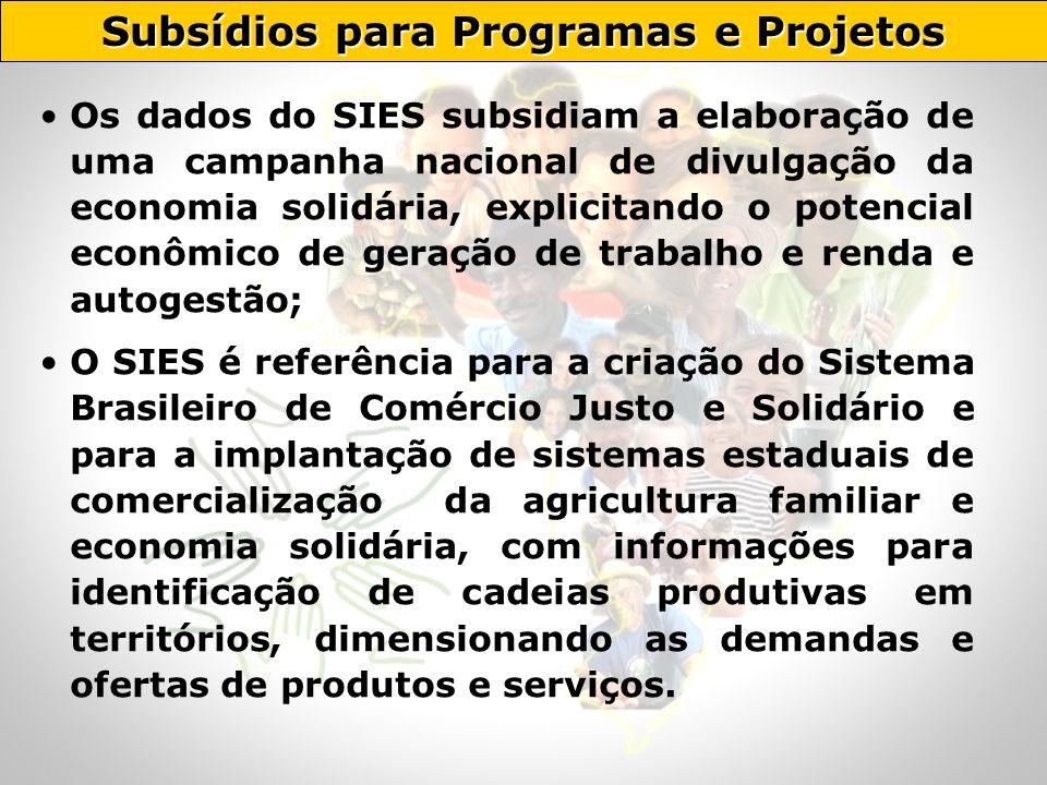 Subsídios para Programas e Projetos