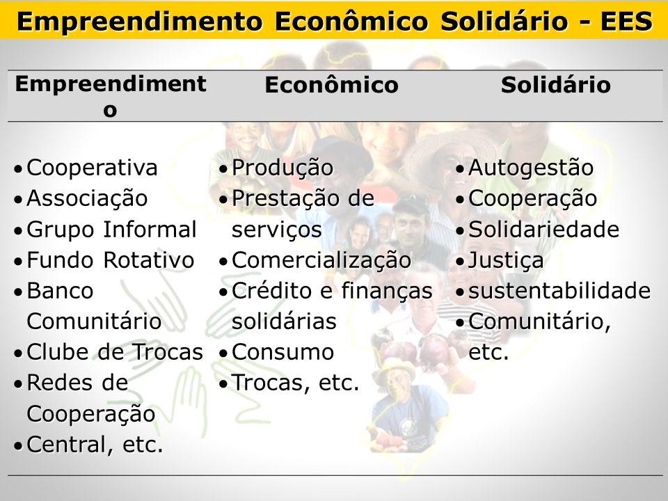 Empreendimento Econômico Solidário - EES