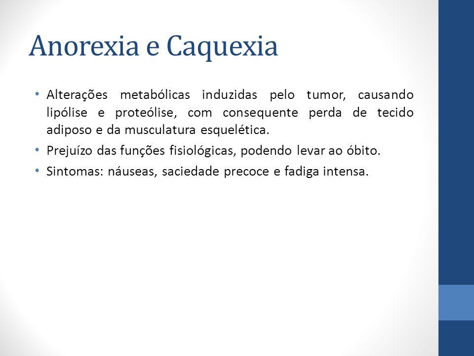 Anorexia e Caquexia