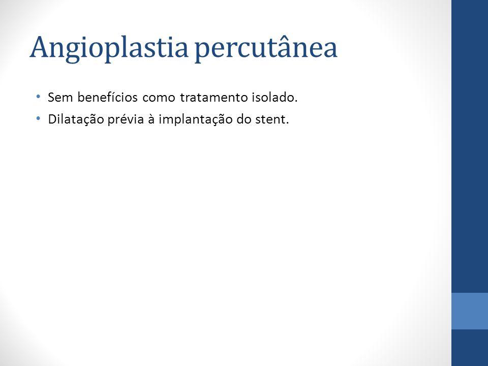 Angioplastia percutânea